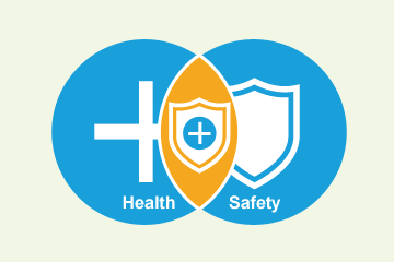 Fundamentals of Integrated Health and Safety (IHS)